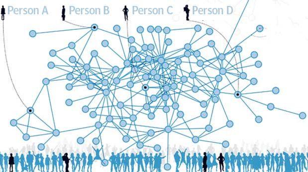 Sociala nätverk sociologi